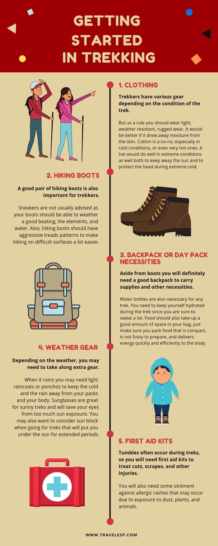 Essential Trekking Gears Infographics