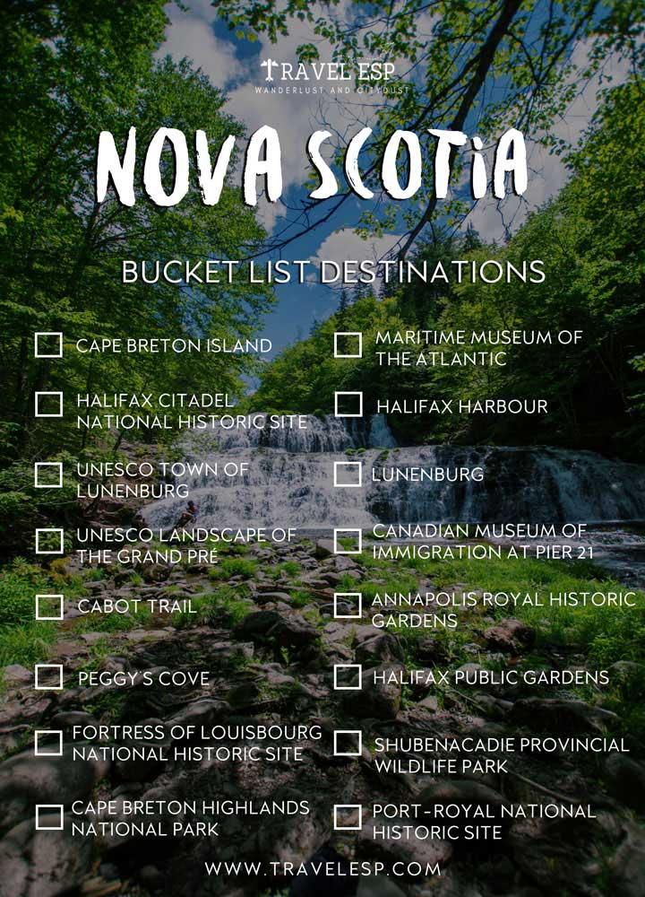 Nova-Scotia